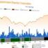 Vekst i framvoksende markeder